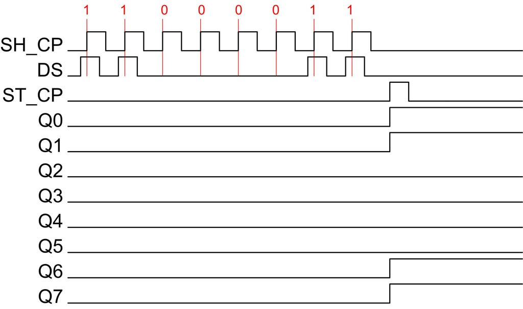 shift_register_10_lrg
