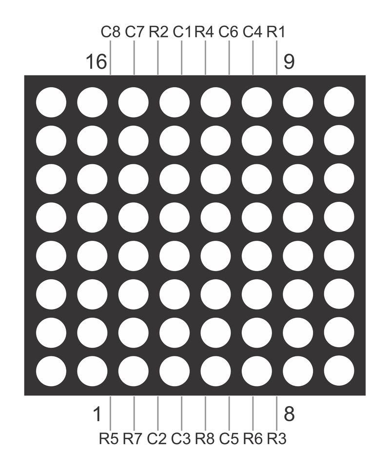 Распиновка светодиодной матрицы 8x8