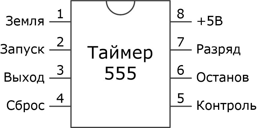 Распиновка микросхемы таймера 555