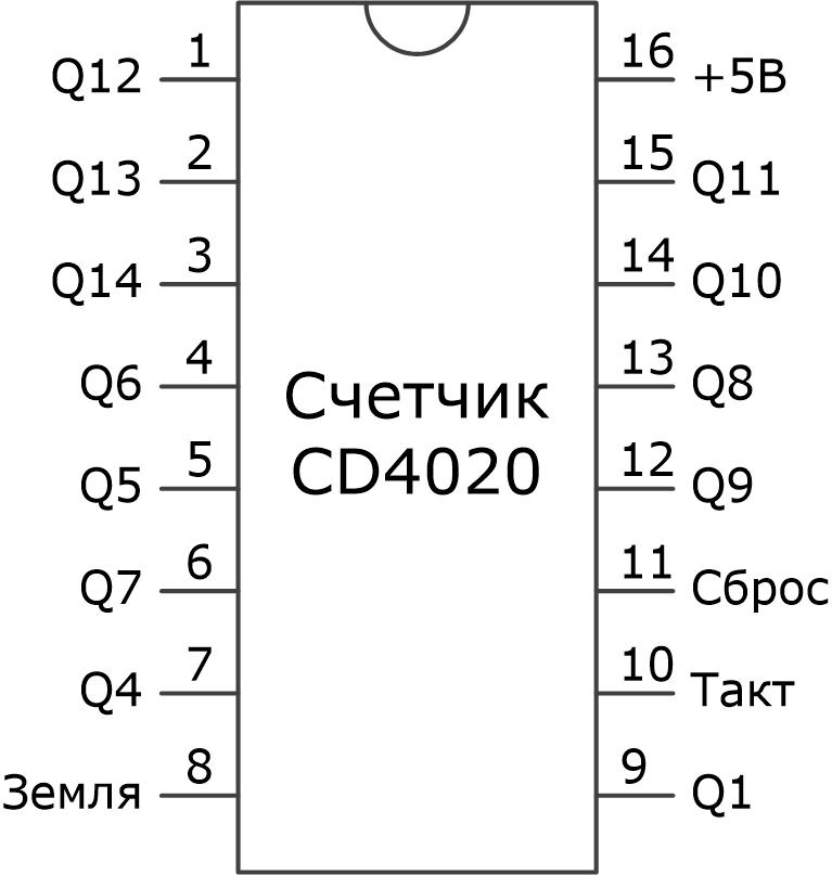 Счетчик CD4020 распиновка