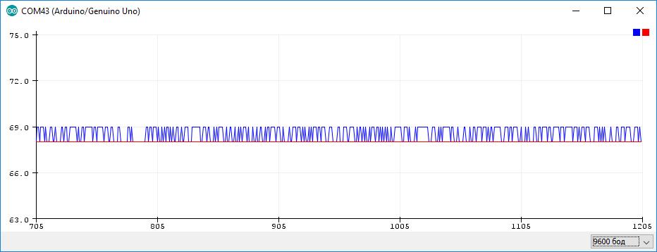 Фильтр низких частот K=0,1