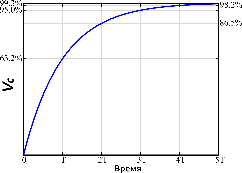 Как сделать неполярный конденсатор из полярного фото 497