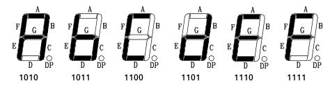 ПЛИС Altera КС Рис 20 segments hex digits Oasistek TOS-5161AMR-N