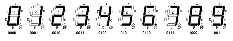 ПЛИС Altera КС Рис 4 segments digits Oasistek TOS-5161AMR-N